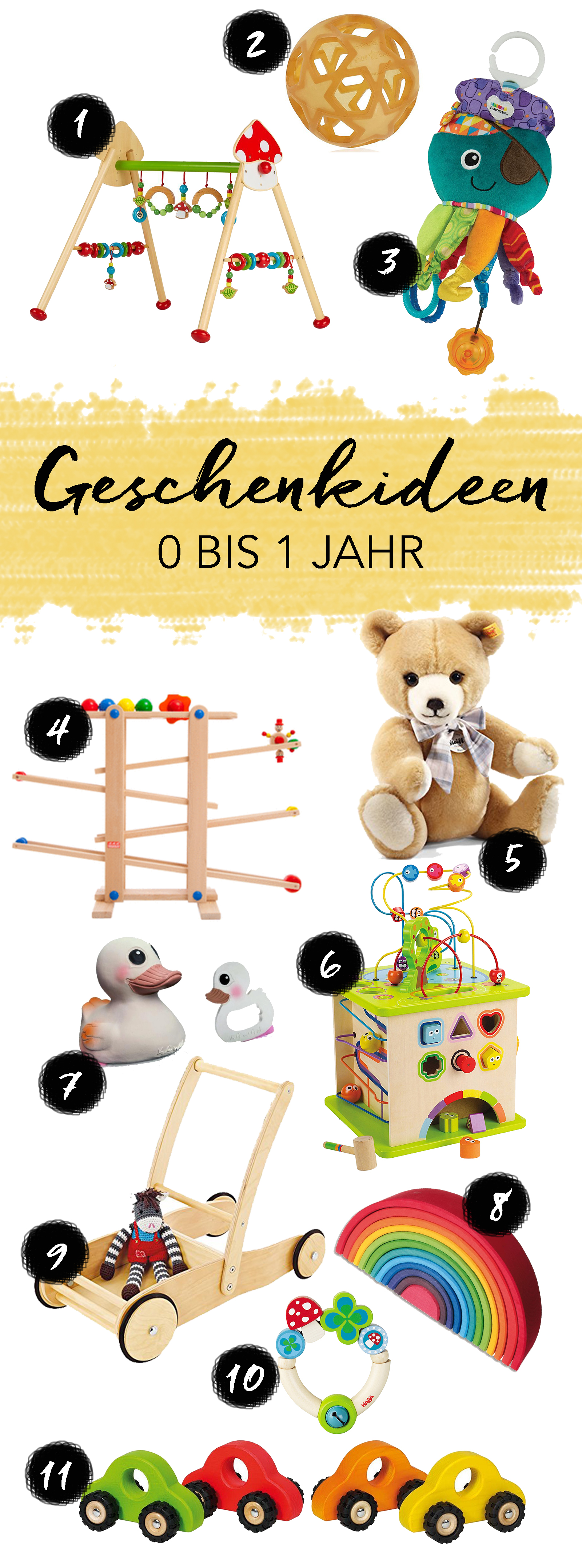 geschenkideen was schenken ideen weihnachten ostern geburtstag geschenke baby kind 0 bis 1 jahr. Black Bedroom Furniture Sets. Home Design Ideas